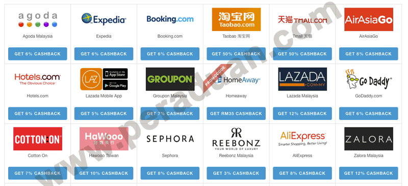 Shop at these websites and get cash